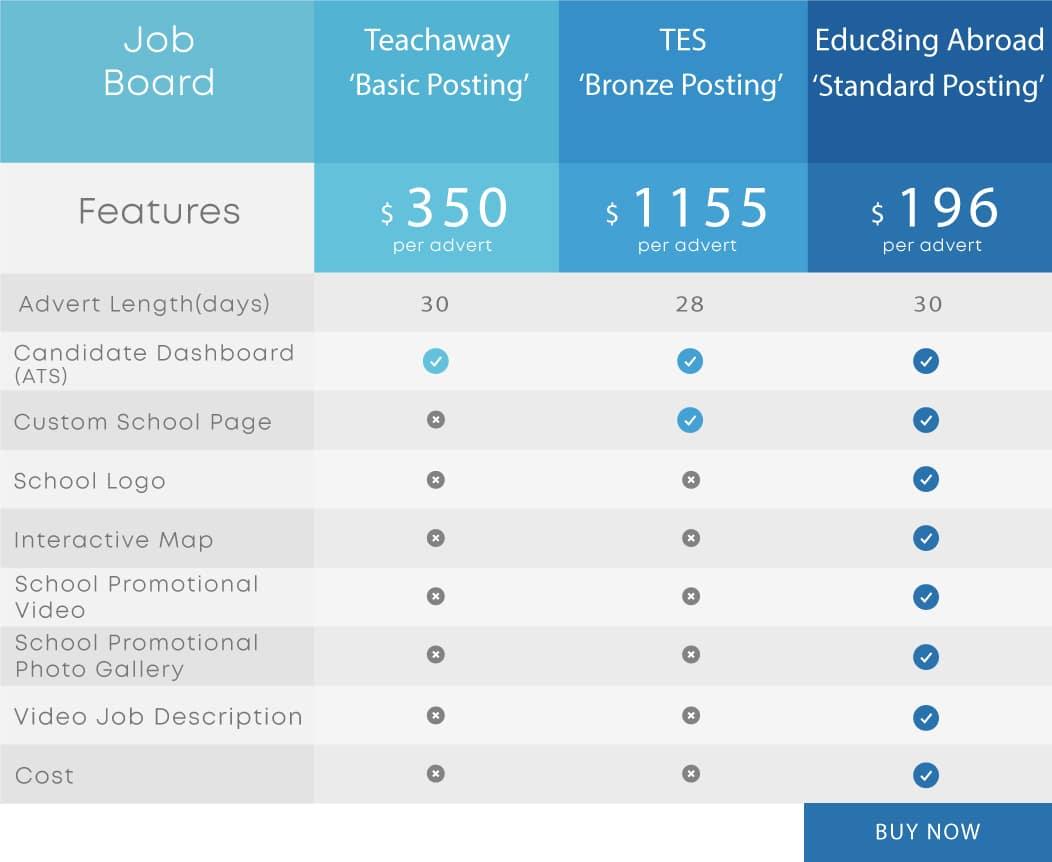 international-teacher-recruitment-prices
