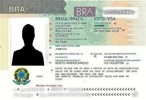an-international-teacher-visa-to-teach-english-in-brazil